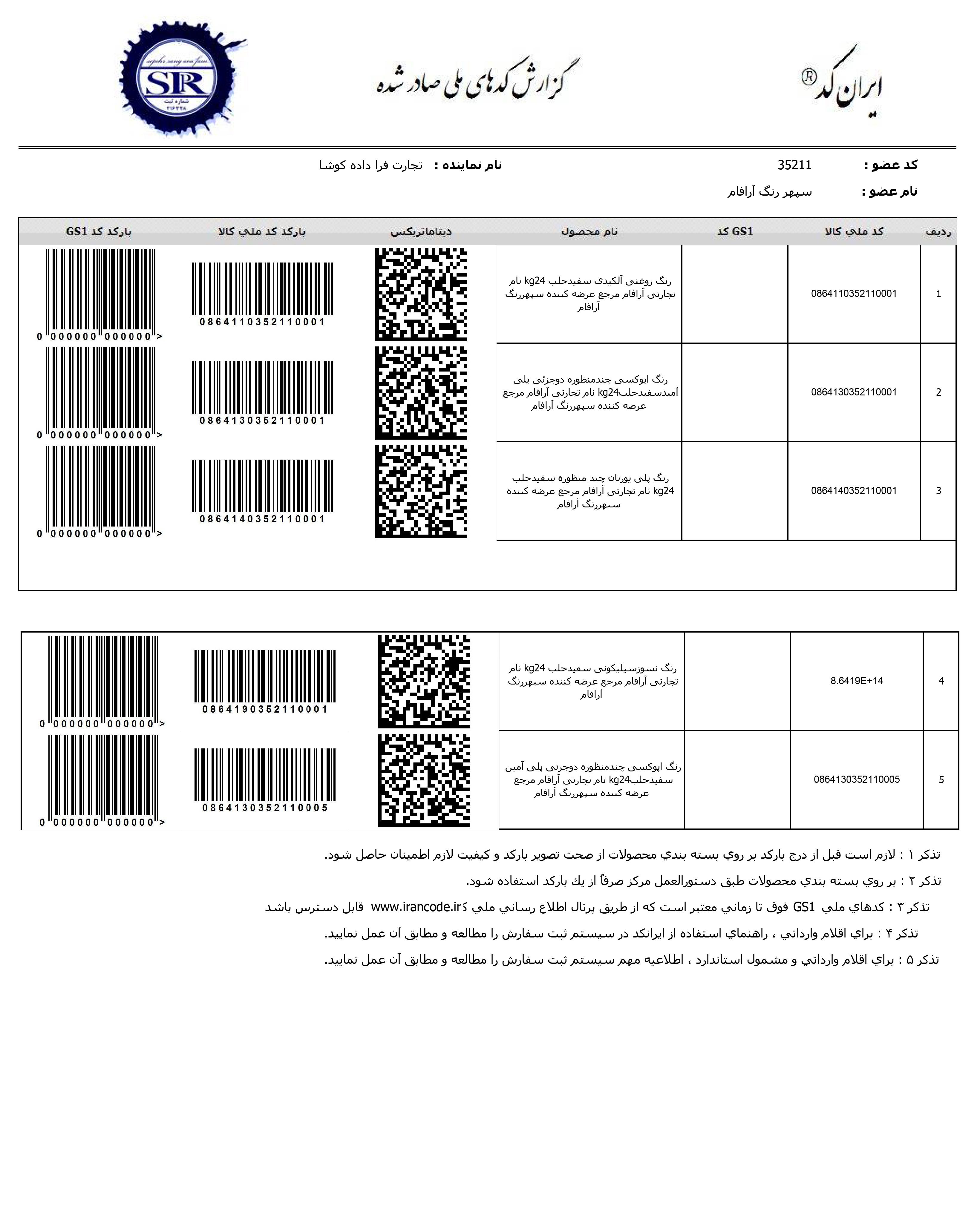 گزارش کدهای ملی صادر شده